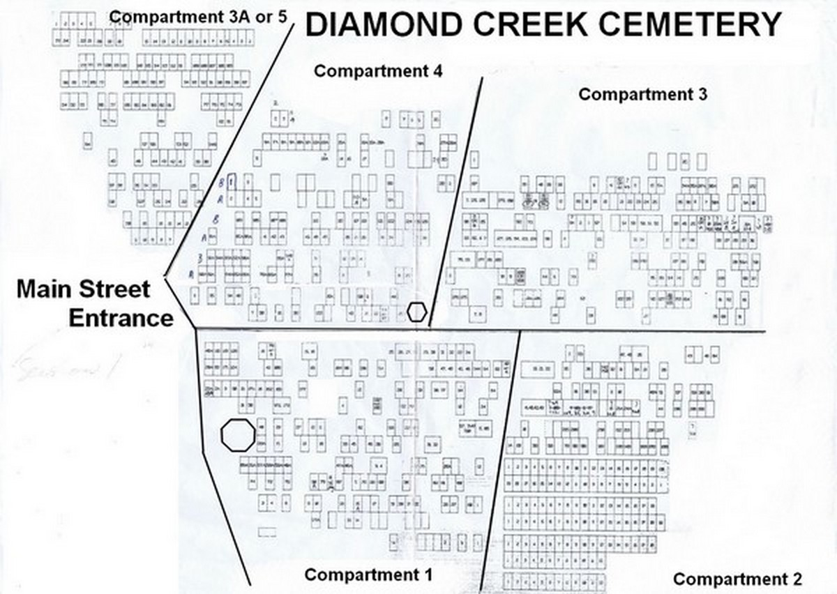 Cemetery Map.
